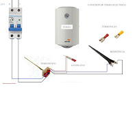 conexion termo electrico