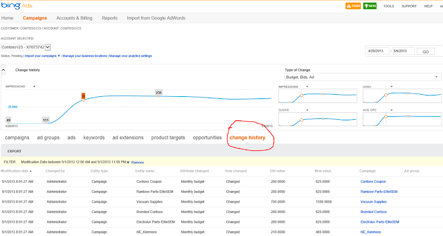 Bing Ads Campaign Tool- SEO Updates