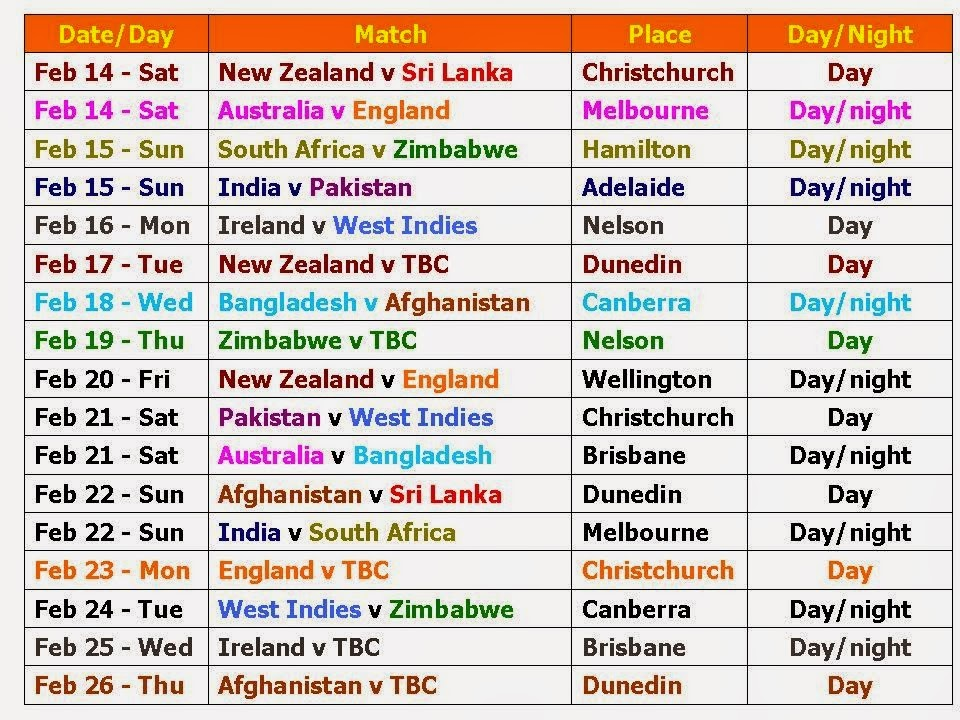... time table groups 2015 icc cricket world cup matches groups time table