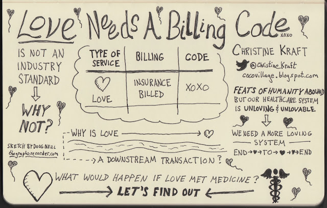 Love needs a billing code graphic sketchnote