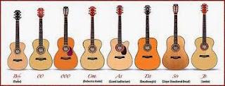 Cara Untuk Memilih Gitar Akustik yang Bagus