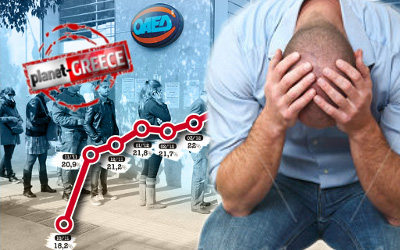 Η ανεργία στην Ελλάδα προ των Capital Control