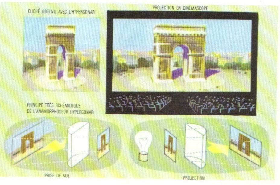 comment a marche cinemascope comment a marche. Black Bedroom Furniture Sets. Home Design Ideas
