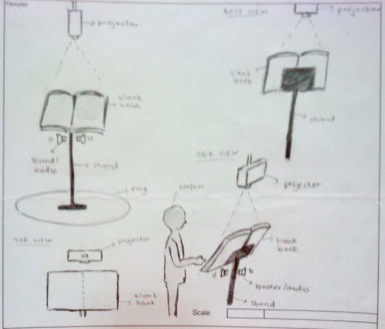 Interactive Media Flowchart Floor Plan Storyboard