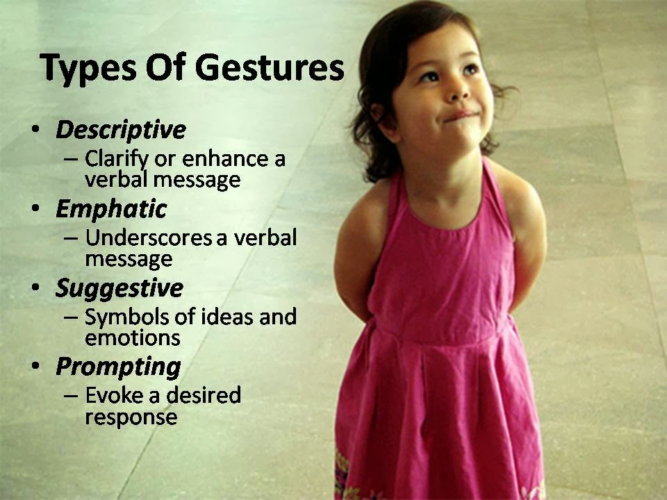 Body Language PPT Slide 3