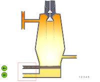 Animación como funciona un alto horno
