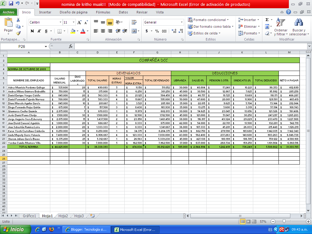 Nominas en excel images frompo 1 for Formato nomina quincenal excel