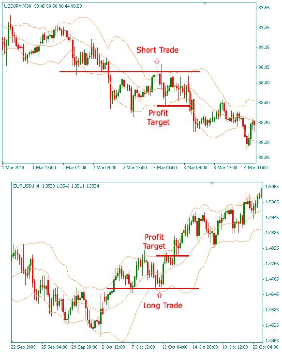 Forex marvel trader system