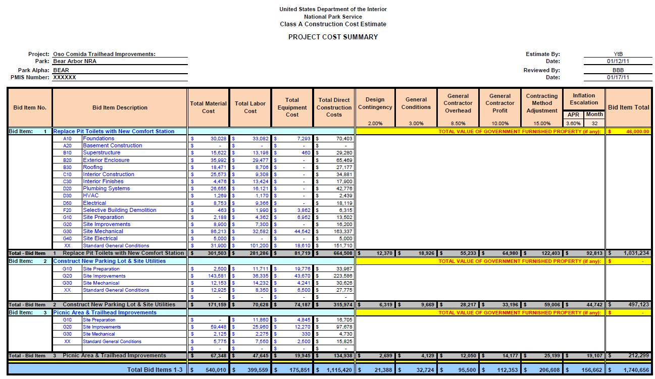 Construction Bid Template Excel