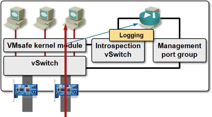 Virtual Firewall Taxonomy 推酷