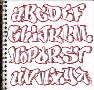 Abecedario de Graffitis