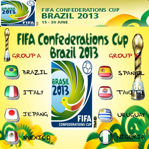 Tittle/ALT Piala Konfederasi 2013 Brazil