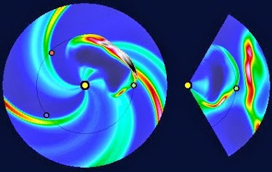 CME Prediction Models