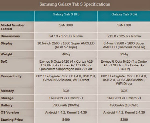 galaxy-tab-specifications