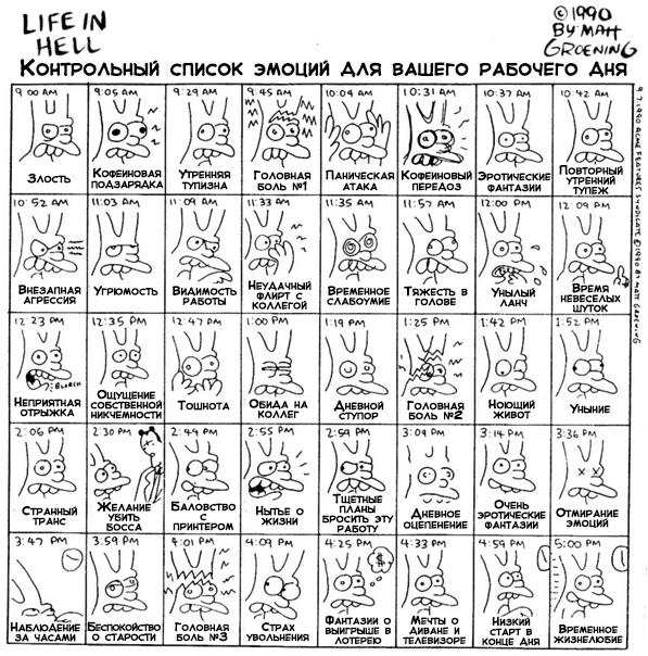 Жизнь в аду - Контрольный список эмоций для вашего рабочего дня