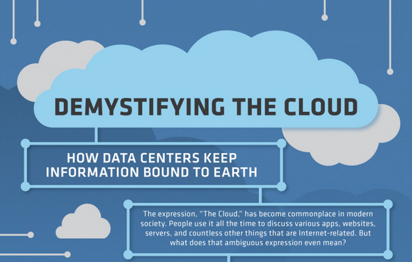 Image: Demystifying The Cloud