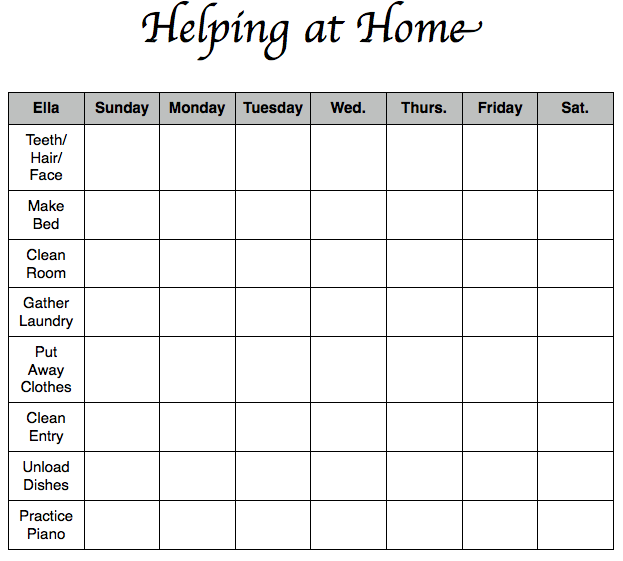 Homeschooling For The Whole Family Chores For Young Children