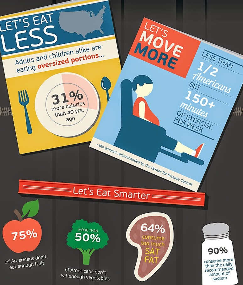 How Can Exercise and Healthy Diet Make You Live Longer?