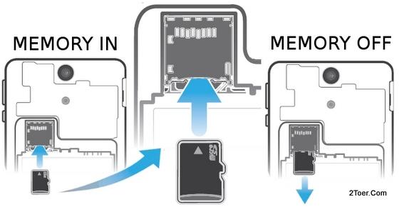 Sony Xperia V LT25i Insert Remove Memory Card