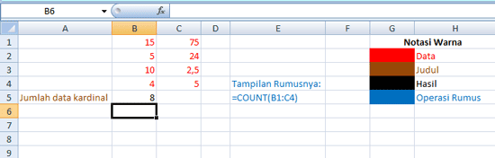 tutorial-excel-fungsi-count