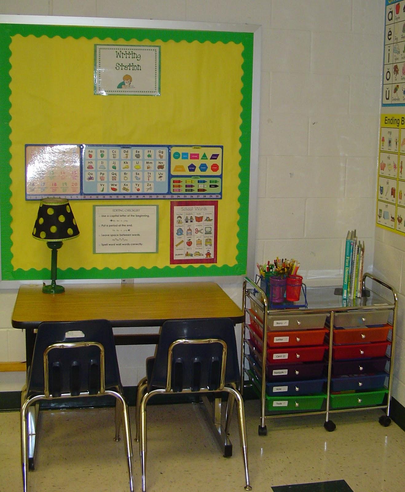 Stations Classroom Design Definition ~ Classroom design reflection teaching in progress