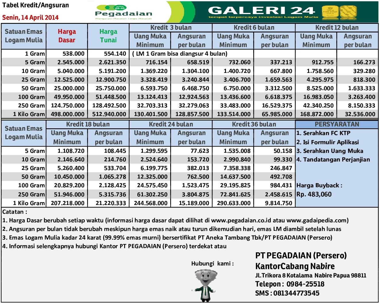 harga emas dan tabel kredit emas pegadaian 14 april 2014