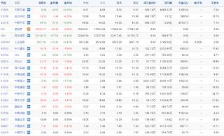 中国株コバンザメ投資ウォッチ銘柄watch20151224