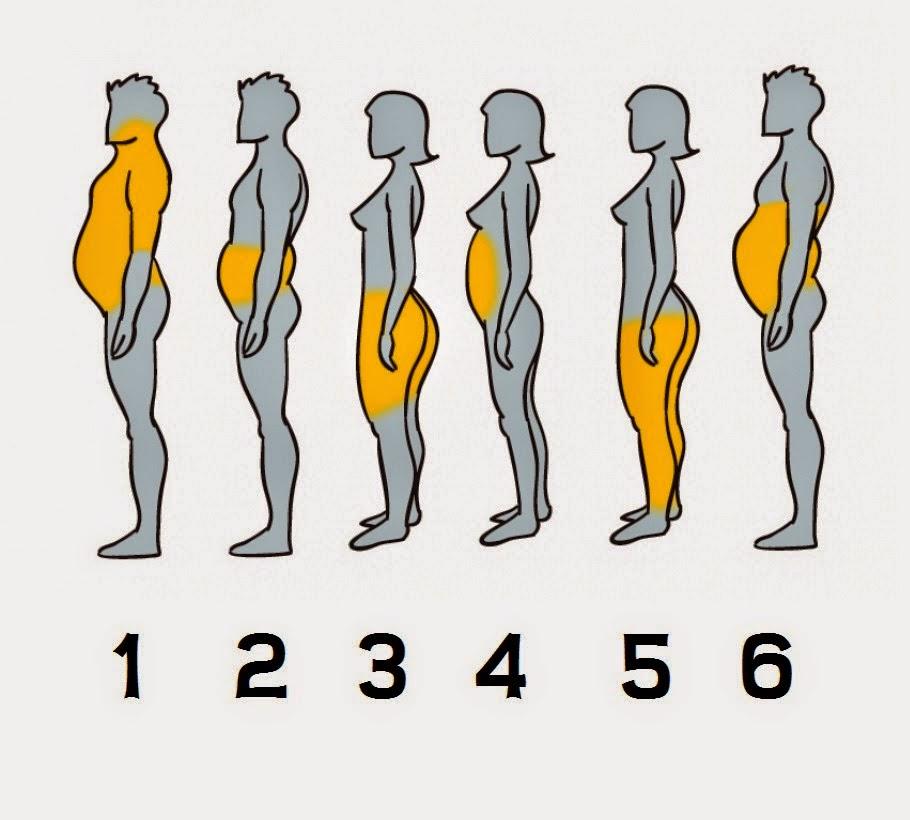 cual es la mejor forma de bajar de peso en una semana