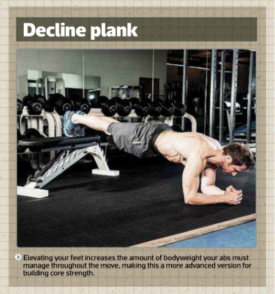 Decline Plank Exercise