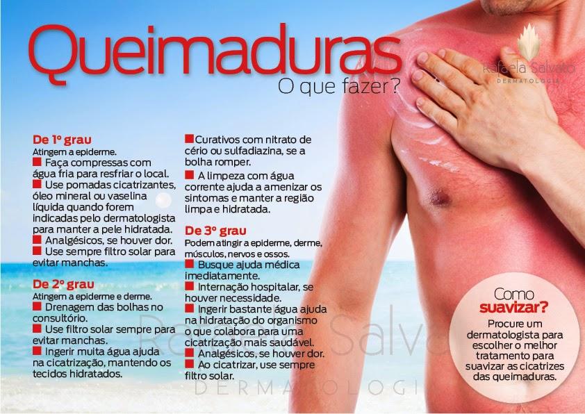 blog dermatologista rafaela salvato queimaduras