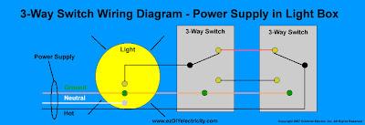 saima soomro 3 way switch wiring diagram rh saimasoomro blogspot com