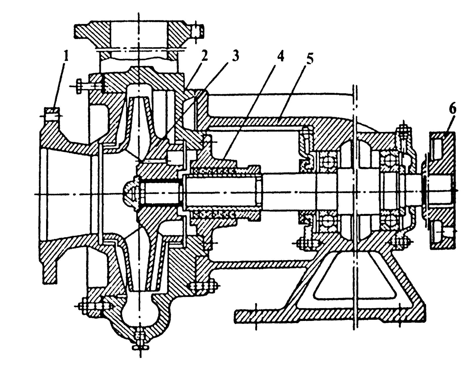 плунжерный насос схема и описание