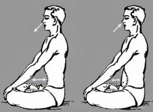 Kapal bhati pranayam yoga pose
