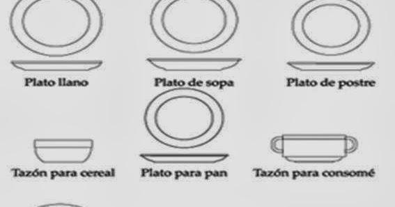 Gesti n gastron mica y m s uso y manipulaci n de la loza for Tipos de platos