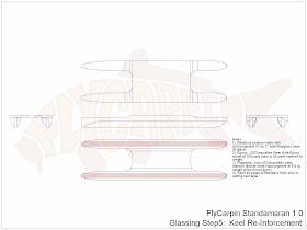 Standamaran SUP Plans Glassing Step 5