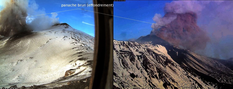 Effondrement sur le volcan Etna, 30 decembre 2013