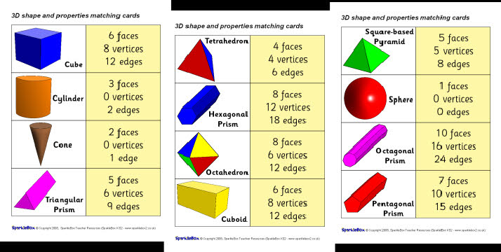 2d and 3d shapes formulas pdf