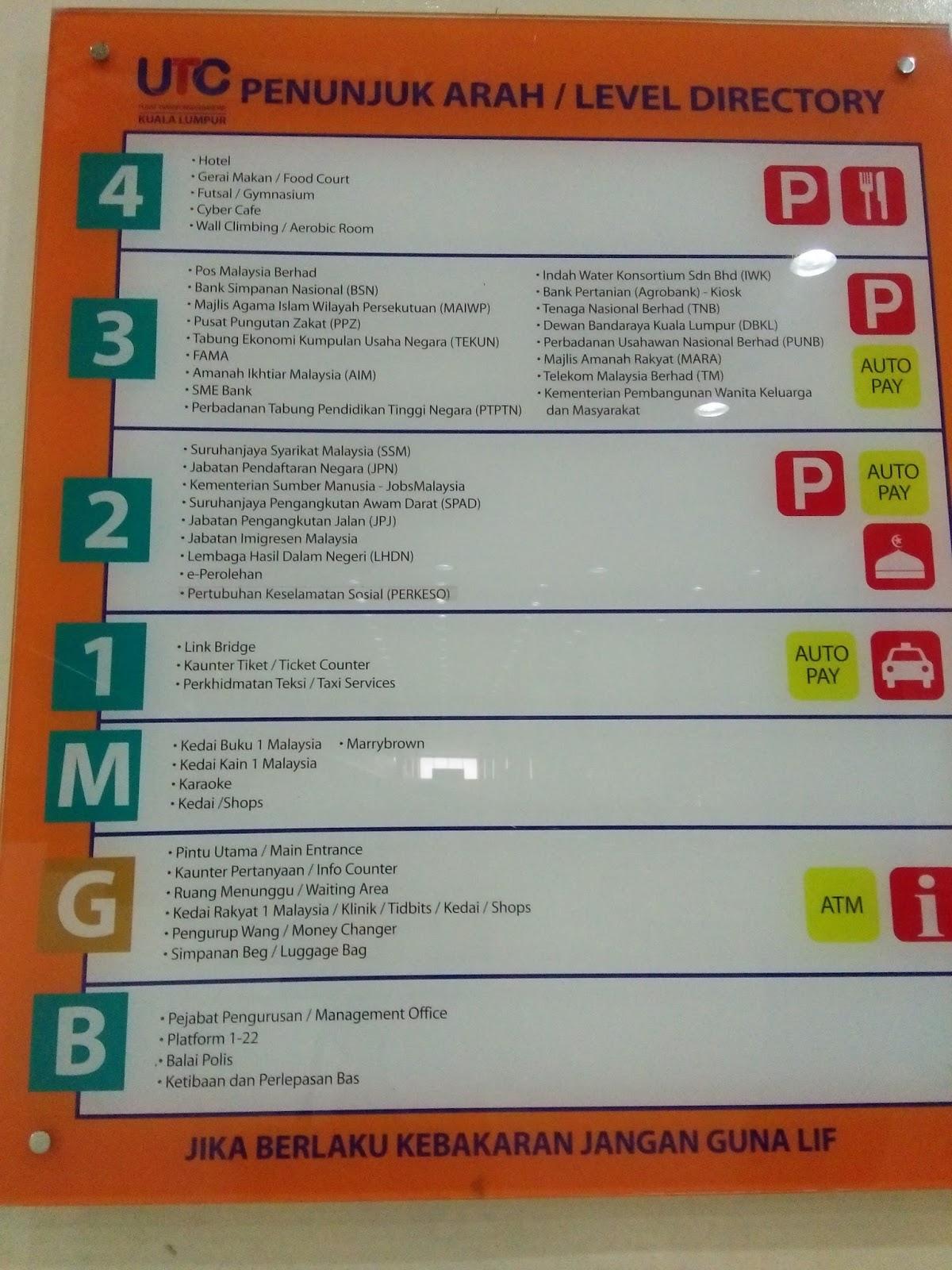 Journey Of My Life Klinik Pergigian UTC Pudu Sentral