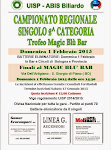 Camp.to REGIONALE SINGOLO 2° CATegoria (MAGIC BLU BAR-BO)
