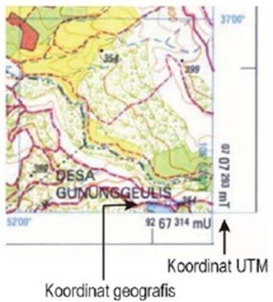Pengertian dan Cara Menentukan Titik Koordinat Geografis ...