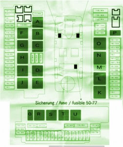 Fuse Box Mercedes-Benz 2001 S500 Diagram