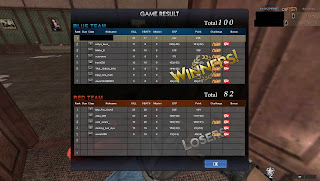 Update 03 Des 2013 D3D MENU GRATIS PB WH BERSIH, CROSSHARI, NO SMOKE, DKK ALL OS , POINT BLANK FILE UPDATE HERE! ( WH + SKILL ) - Pekalongan - Community & Indonesian Community