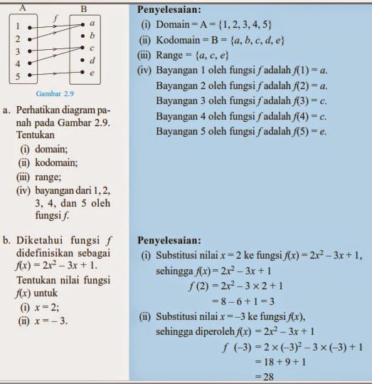 contoh soal relasi fungsi beserta jawabannya