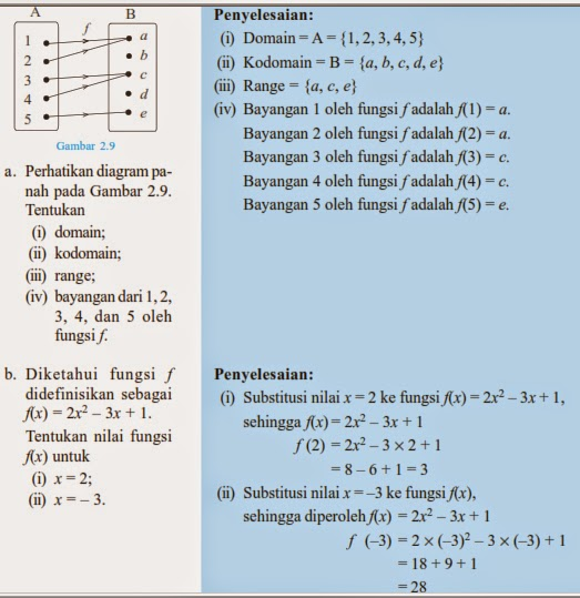 Contoh soal logaritma beserta jawabannya