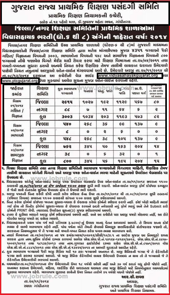 www.vidyasahayakgujarat.org | GSPE 4351 Vidyasahayak Job Opening in Gujarat December 2014