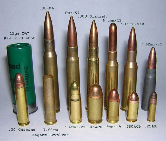 Ammo and Gun Collector: Some of the most Common Ammunition ...  Ammunition Sizes
