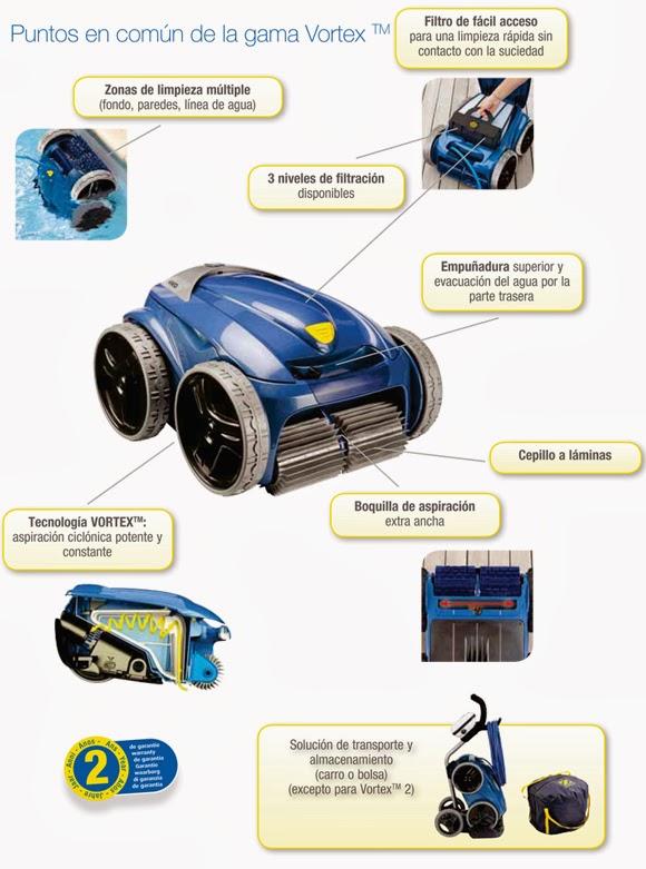 Características comunes limpiafondos Vortex