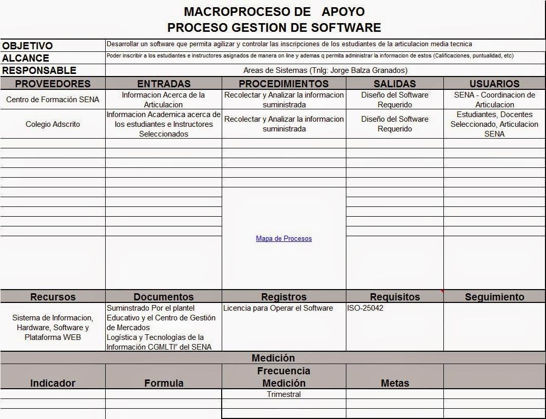 Análisis y Desarrollo de Sistemas de Información: 03/20/15