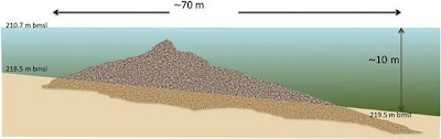Monumental stone structure discovered beneath Sea of Galilee