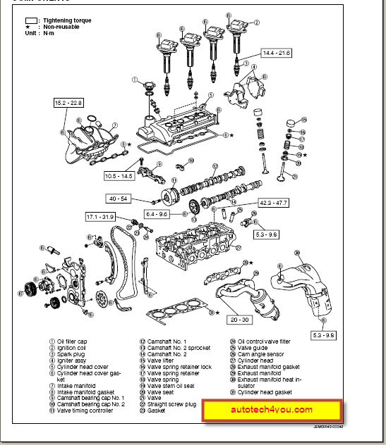 RepairGuideContent moreover 4 2 Liter Ford Engine Diagram likewise Showthread further Daihatsu Hijet Engine Wiring Diagram together with Mitsubishi Fg25 Wiring Diagram. on nissan truck timing chain replacement
